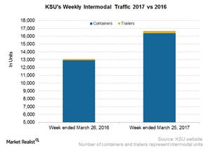 uploads/2017/03/KSU-Intermodal-5-1.png