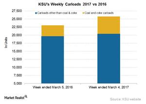 uploads/2017/03/KSU-Carloads-2-1.png