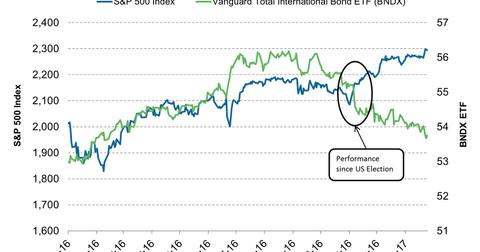 uploads///Are Equity Markets Overpriced