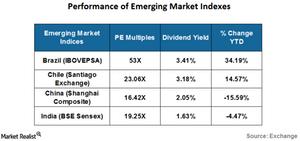 uploads/2016/05/emerging-market-11.png