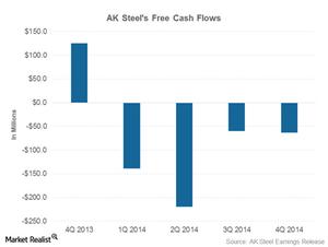 uploads/2015/02/free-cash-flow-positive1.png