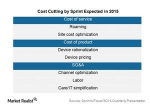 uploads/2015/03/Telecom-sprint-cost-cutting-2015e1.jpg