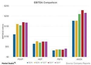 uploads///ebitda comparison