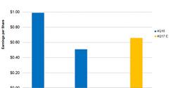 uploads///Part  earnings Q