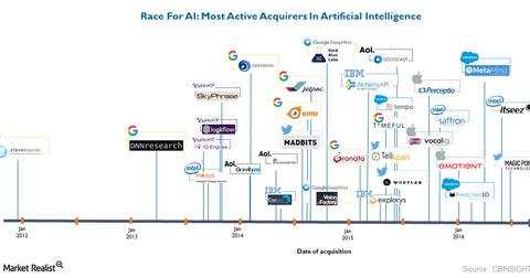 uploads/2016/09/AI-acquisitions-2-1.png