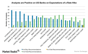 uploads/2015/11/ratings-banks1.png