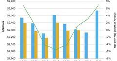 uploads///Hormel Foods Revenue versus Estimates