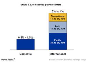 uploads/2015/02/Part9_Capacity-expansion-plan-20151.png