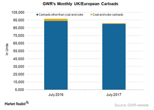 uploads/2017/08/GWR-Europe-1.png
