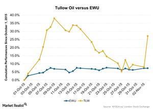 uploads/2015/11/Tullow-Oil-versus-EWU-2015-11-041.jpg
