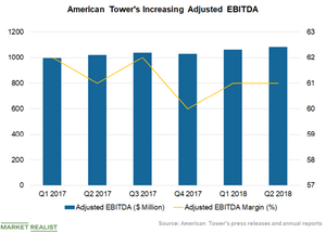 uploads/2018/08/Adjusted-EBITDA-1.png