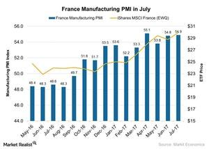 uploads/2017/08/France-Manufacturing-PMI-in-July-2017-08-05-1.jpg