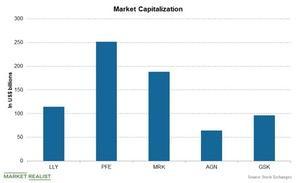 uploads/2018/09/Chart-003-Market-Cap-1.jpg