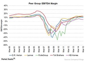 uploads/2015/07/Chart-13-EBITDA-margin1.png