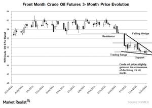 uploads/2015/07/US-crude-oil-20151.png