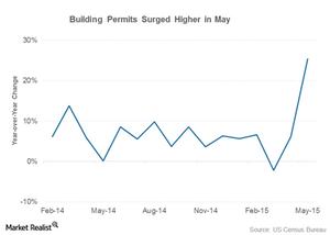 uploads/2015/06/part-3-building-permits1.png
