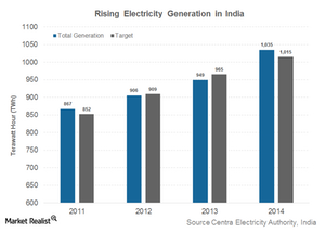 uploads/2015/03/Part-7-electricity-generation1.png