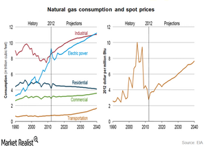 uploads/2016/01/gas-prices1.png