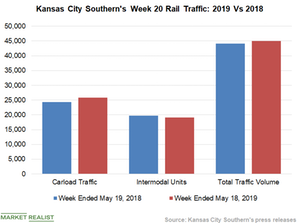 uploads/2019/05/Chart-3-KSU-2-1.png