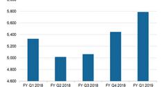 uploads///Broadcom revenues