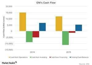 uploads///Cash flow