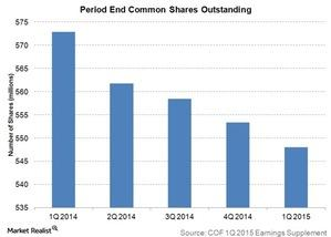 uploads/2015/04/period-end-common-shares-os1.jpg