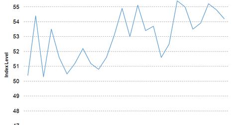 uploads/2014/03/Consumer-Confidence-Index.png