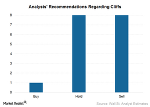 uploads/2015/07/Analysts-recommendation1.png