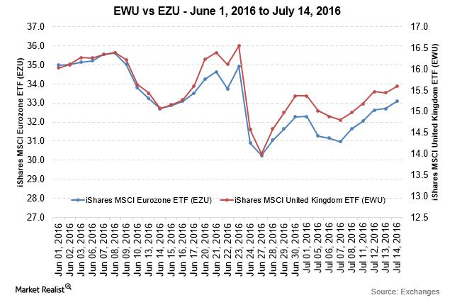 uploads///EWU vs EZU