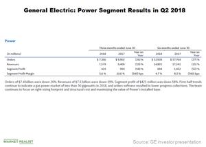 uploads///GE_Power Q results