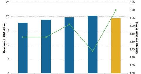 uploads/2018/10/Chart-001-2.jpg