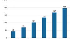uploads///Ad mobile internet ad spending