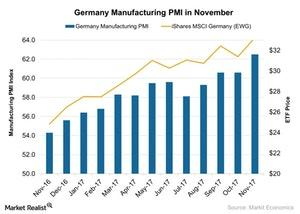 uploads/2017/12/Germany-Manufacturing-PMI-in-November-2017-12-04-1.jpg