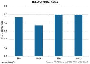 uploads/2017/08/debt-to-ebitda-ratios-1.jpg