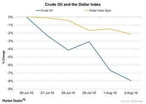 uploads/2016/08/How-the-economy-has-been-affected-by-lower-crude-oil-price.docx-1.jpg