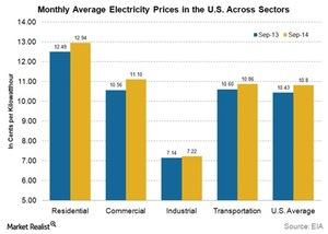 uploads/2014/12/Prices_Sector1.jpg