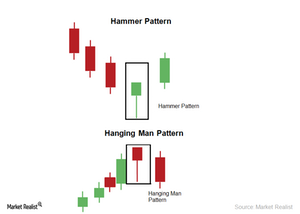 uploads/2014/12/hammer-and-hanging-man11.png