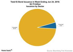 uploads/2016/06/Total-IG-Bond-Issuance-in-Week-Ending-Jun-24-2016-1.jpg