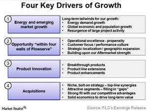 uploads/2016/06/Growth-strategy-1.jpg
