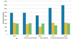 uploads///JPM trading revenues