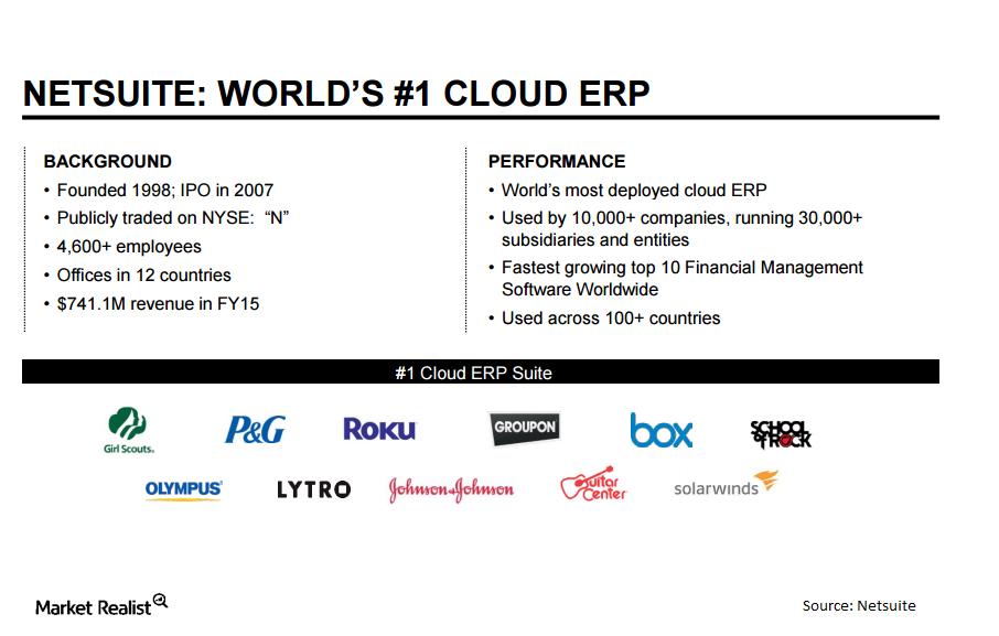 uploads///N ORCL  Cloud ERP