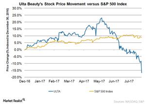 uploads/2017/08/ULTA-Price-2-1.png