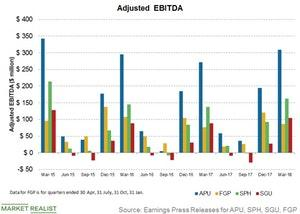 uploads///adjusted ebitda