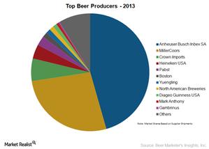uploads/2015/03/Beer-Producers1.png