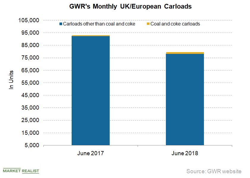 uploads///GWR_EUR
