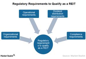 uploads/2015/08/Chart-2-Regulatory1.png