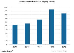uploads/2018/04/NTNX_US-Region-1.png