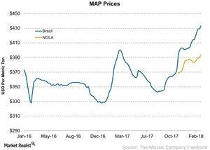 uploads/2018/02/MAP-Prices-2018-02-26-1.jpg