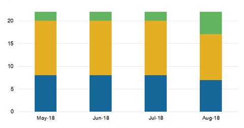 uploads/2018/08/Rating-2.png