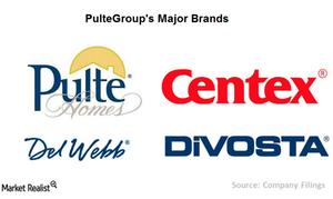 uploads/2015/07/Chart-4a-major-brands1.png